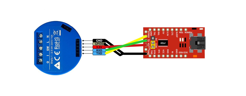 Shelly 1 - open Source Wi-Fi switch - Shelly 1 - CREATIONX
