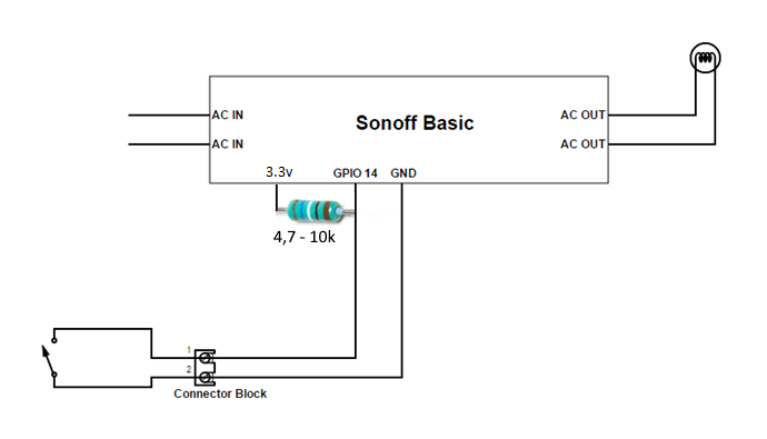 Sonoff Basic neueste Version GPIO14 - Sonoff Basic & RF