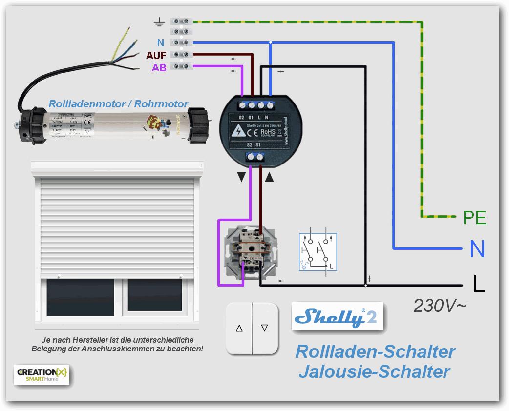Beliebt Shelly 2 - Rollladen-Steuerung & Anschluss - CREATIONX - Smart YY95