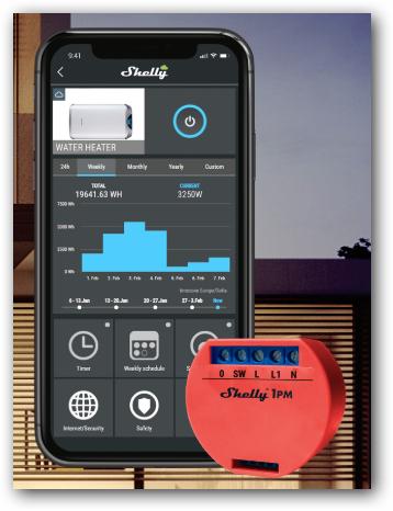 Beiträge von NoitaercX - Seite 29 - CREATIONX - Smart Home Forum
